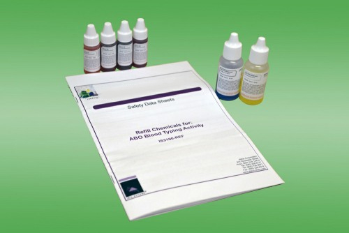 Blood Typing Kit, Simulated